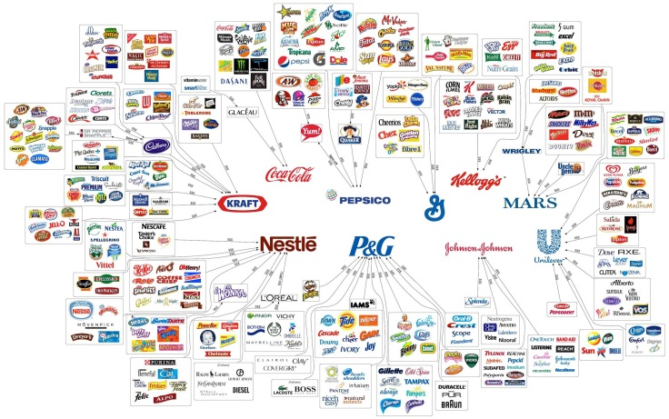 who-owns-what-infographic-food-companies